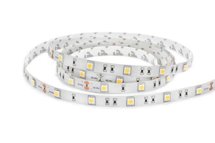 LED Strips. Hoe werkt dat nu precies?